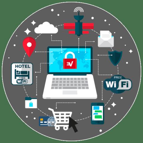 Tietokone joka yhdistää erilaisin palveluihin, ja jota ExpressVPN suojaa.
