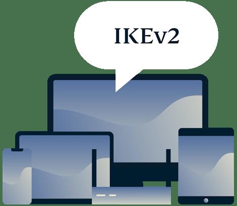 Dispositivos com ExpressVPN e uma bolha de fala do protocolo IKEv2.