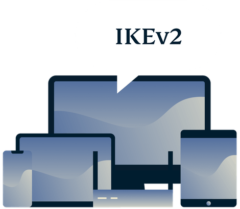 Devices with ExpressVPN and an IKEv2 protocol speech bubble.