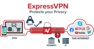 ExpressVPN encrypts your entire internet connection.