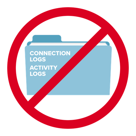 "Red ""no"" symbol over a folder containing connection logs and activity logs."