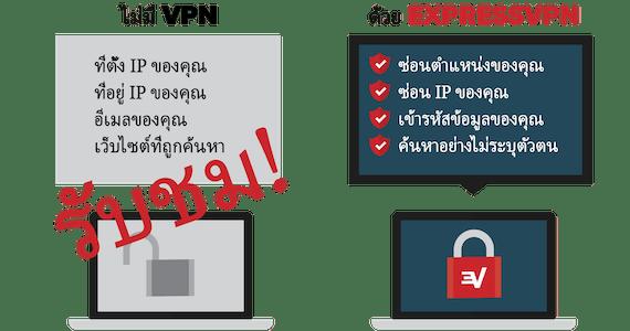 ข้อดีด้านความปลอดภัยของการใช้ VPN