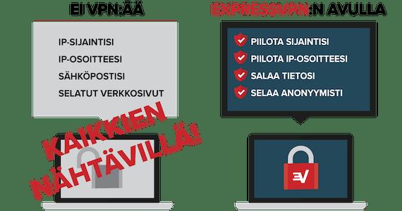 VPN:n käyttämisen turvallisuushyötyjä.