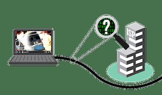 Wie Sie Drosselung mit einem VPN umgehen: Diagramm, dass einen Internetanbieter zeigt, der nicht weiß, ob ein Video gestreamt wird.