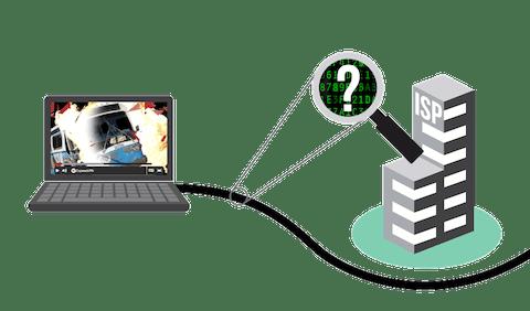 Yavaşlatma, VPN ile nasıl baypas edilir: Kullanıcının video izleyip izleyemediğini göremeyen bir İSS'yi gösteren grafik.