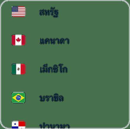 ExpressVPN app UI (iOS): VPN ถูกตัดการเชื่อมต่อ
