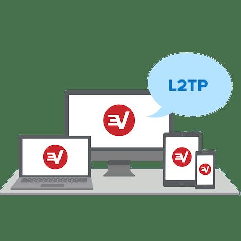 L2TP-protokoll