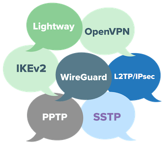 Speech bubbles with different VPN protocols.