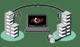 O que é peering? Diagrama mostrando dois ISPs restringindo a velocidade de transmissão de um vídeo por laptop.