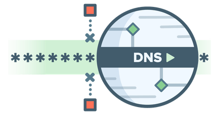 Circular DNS logo showing censors unable to block an encrypted DNS request.