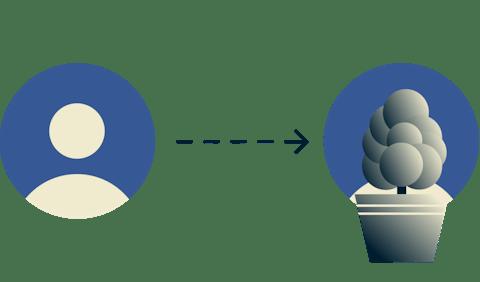 Identidade de mulher protegida por VPN