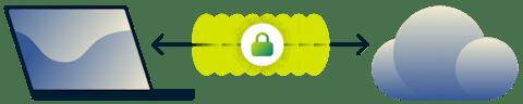 Diagram over et VPN som en kryptert tunnel mellom datamaskinen din og internett.