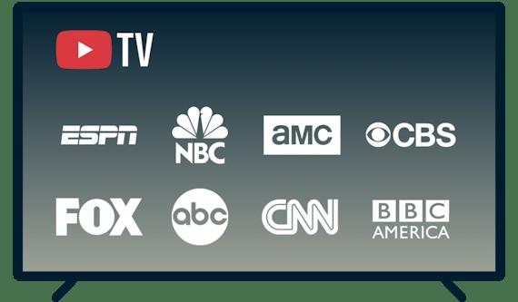 TV-skjerm som viser kanaler som er tilgjengelige på YouTube TV.
