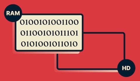 Diagramma di Trusted Server che mostra dei dati nella RAM, ma nessun dato scritto nell'hard disk.