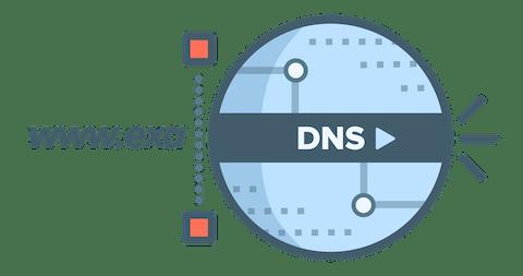 โลโก้วงกลม DNS ที่แสดงถึงคำขอ DNS ที่กำลังถูกบล็อก