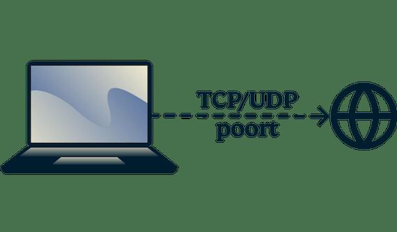 Hoe gaat u TCP en UDP poorten na
