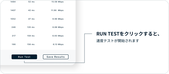 Get the fastest internet connection with ExpressVPN. Click run test to start a Speed Test.