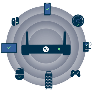 ExpressVPN for routers