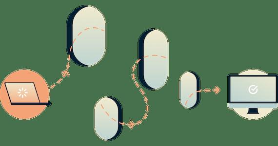 Una rete Tor fornisce almeno tre nodi attraverso cui i dati possono passare.