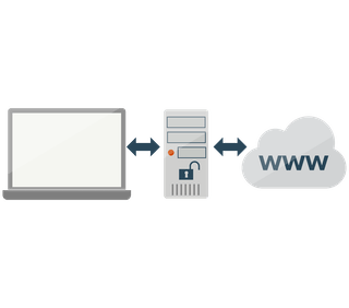 Diagram of a proxy server as intermediary between your computer and the internet.