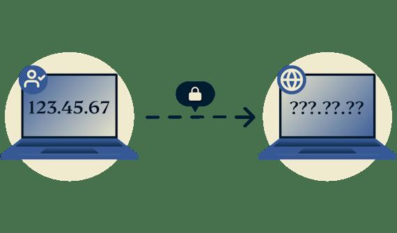 VPN escondendo endereço IP pessoal online