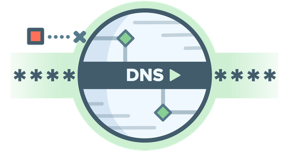 Circular DNS logo showing protection from DNS hijacking