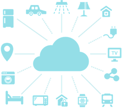 Internet of things toepassingen en apparaten verbonden met een cloud.