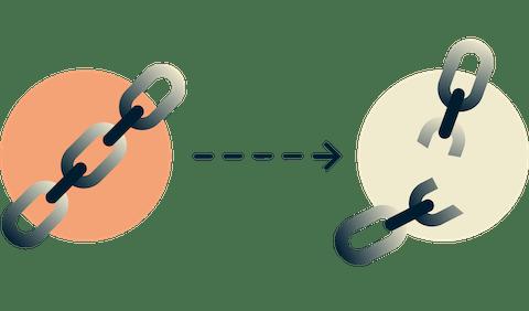 Rozłączające sięogniwa łańcucha.