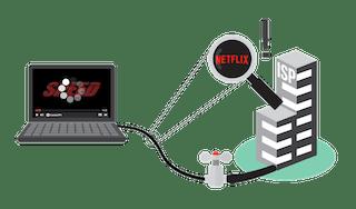 O que é limitação de largura de banda: Diagrama mostrando um provedor de internet que limita a largura de banda de um laptop que transmite o Netflix.
