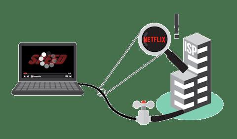 Vad är bandbreddsstrypning: diagram som visar hur en internetleverantör stryper bandbredd på en laptop som streamar Netflix.