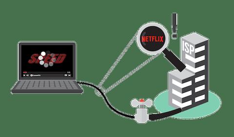 Hvad er begrænsning: Diagram, der viser en internetudbyder, der begrænser båndbredden på en bærbar computer, der streamer Netflix.