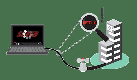 Mitä kaistanleveyden rajoittaminen on? Kaaviossa näytetään palveluntarjoaja rajoittamassa kaistanleveyttä kannettavalla, jolla katsotaan Netflixiä.